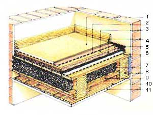 historischen holzbalkendecken der aufbau und ihre sanierung. Black Bedroom Furniture Sets. Home Design Ideas
