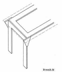 Stabilisierung eines alten Tisches durch  angeschraubte Winkel