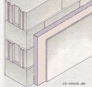 nachtr gliche w rmed mmung an verschiedenen au enw nden l sungen und fehler. Black Bedroom Furniture Sets. Home Design Ideas
